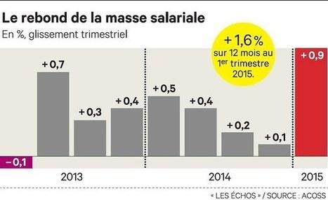 Rebond surprise de la masse salariale | Politique salariale et motivation | Scoop.it