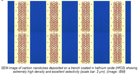 I.B.M. Reports Nanotube Chip Breakthrough | UX-UI-Wearable-Tech for Enhanced Human | Scoop.it