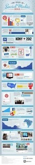 The State of Social Media 2012 | Social Media: Changing Our World of Education | Scoop.it