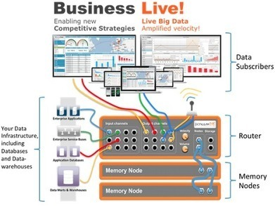 Manifact - Real-time Metrics - Statistics - Alerts   Bits 'n Pieces on Big Data   Scoop.it