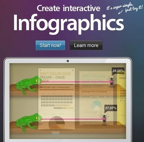 12 Recursos y herramientas para crear las mejores infografías | GeeksRoom | 1-MegaAulas - Ferramentas Educativas WEB 2.0 | Scoop.it