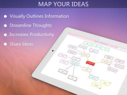 Mind Tree - Mind Mapping, Brainstorming and Visual Thinking | Teachning, Learning and Develpoing with Technology | Scoop.it