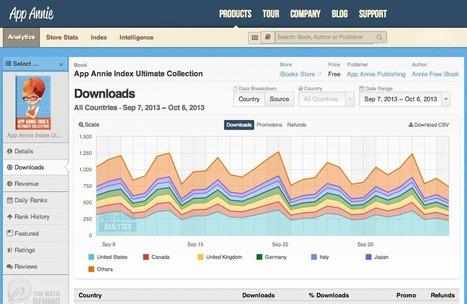 App Annie: creare un report di vendita completo per il tuo eBook | Come Creare e Pubblicare un eBook | Scoop.it