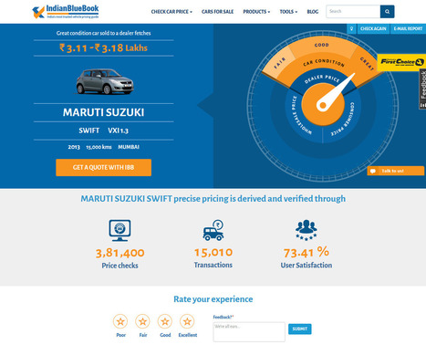 Old Car Valuation >> Used Car Valuation Scoop It