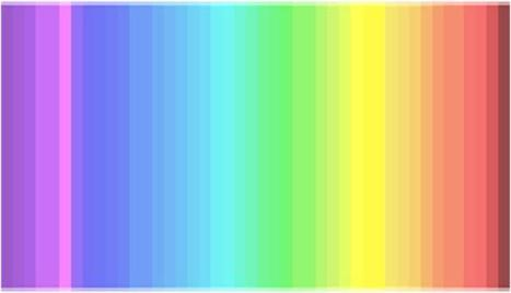 25% of the people have a 4th cone and see colors as they are ;p | Creative Civilization | Scoop.it