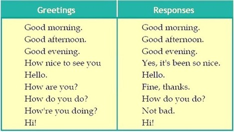 Basic english greeting and responses pdf lear basic english greeting and responses pdf learning english vocabulary and grammar m4hsunfo