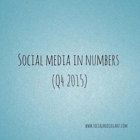 Social media in numbers (Q4 2015)   Digital humanities   Scoop.it