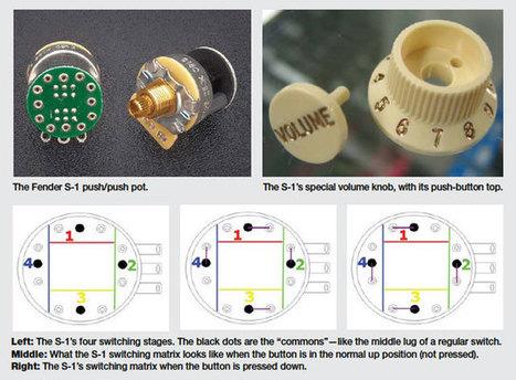 vzr4PTH7lNLLiH jwmnmxTl72eJkfbmt4t8yenImKBVvK0kTmF0xjctABnaLJIm9 mod garage the fender s 1 switching system g richie kotzen telecaster wiring diagram at n-0.co