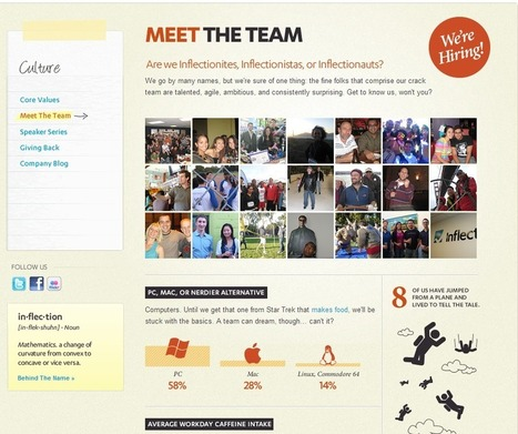 Creating Creative 'Meet The Team' Pages (With 13 Awesome Examples) | Link Building and Linkers | Scoop.it