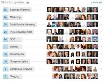 B2B Marketers: How to Use LinkedIn Endorsements — NewIncite | B2B Marketing and PR | Scoop.it