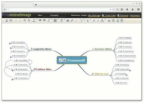 Framindmap, pour créer des cartes mentales en ligne | Classemapping | Scoop.it