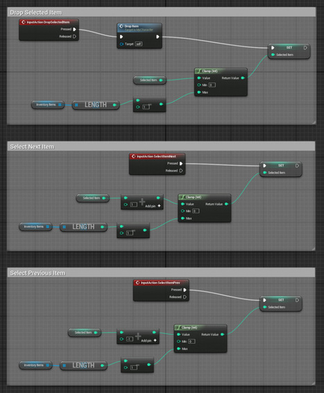 Tutorial basic inventory system in blueprint tutorial basic inventory system in blueprint tom looman unreal engine 4 malvernweather Image collections