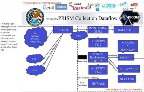 New PRISM leaks detail 'live notification' of email logins, sent messages, and chat service usage | Communication design | Scoop.it
