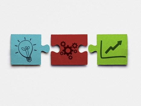Why Business Strategy is Important to Brand Strategy | Marketing_me | Scoop.it