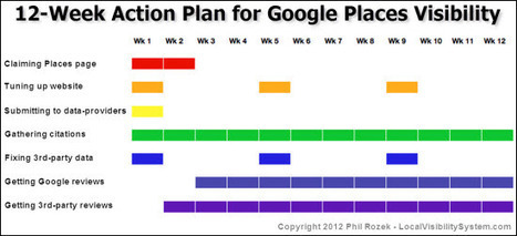 12-Week Action Plan for Google Places Visibility   LocalVisibilitySystem.com   Google Places (Google + Local)   Scoop.it