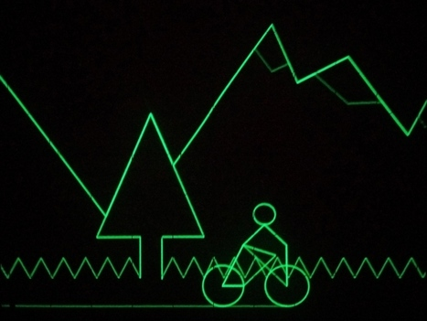 Oscilloscope Music #kICKsTARTER   music innovation   Scoop.it