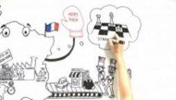 Qu'est-ce que la compétitivité et comment l'améliorer ? | Mon moleskine | Scoop.it