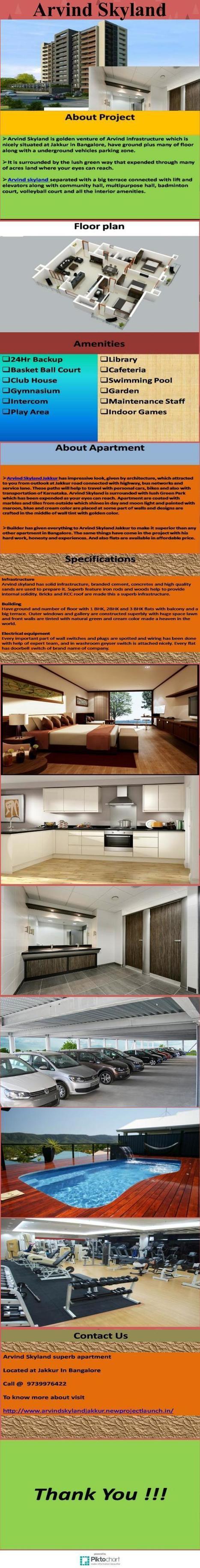 Arvind skyland Price' in Real Estate   Scoop it