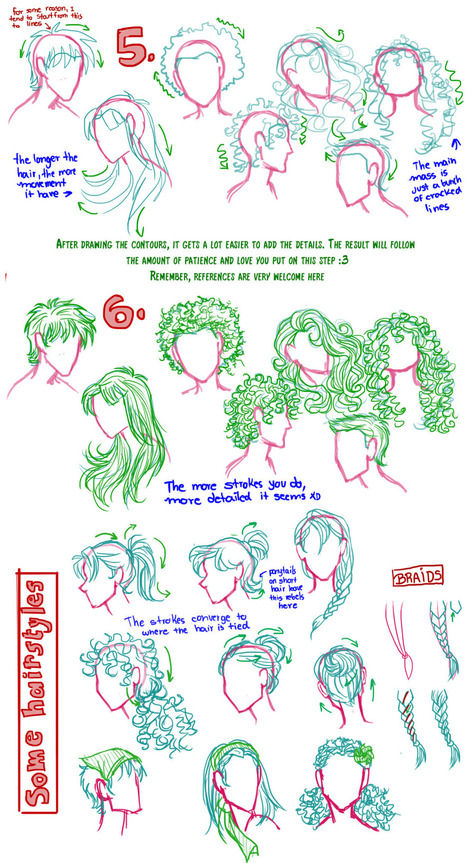 Hair Drawing Reference Guide Part 2 | Drawing References and Resources | Scoop.it