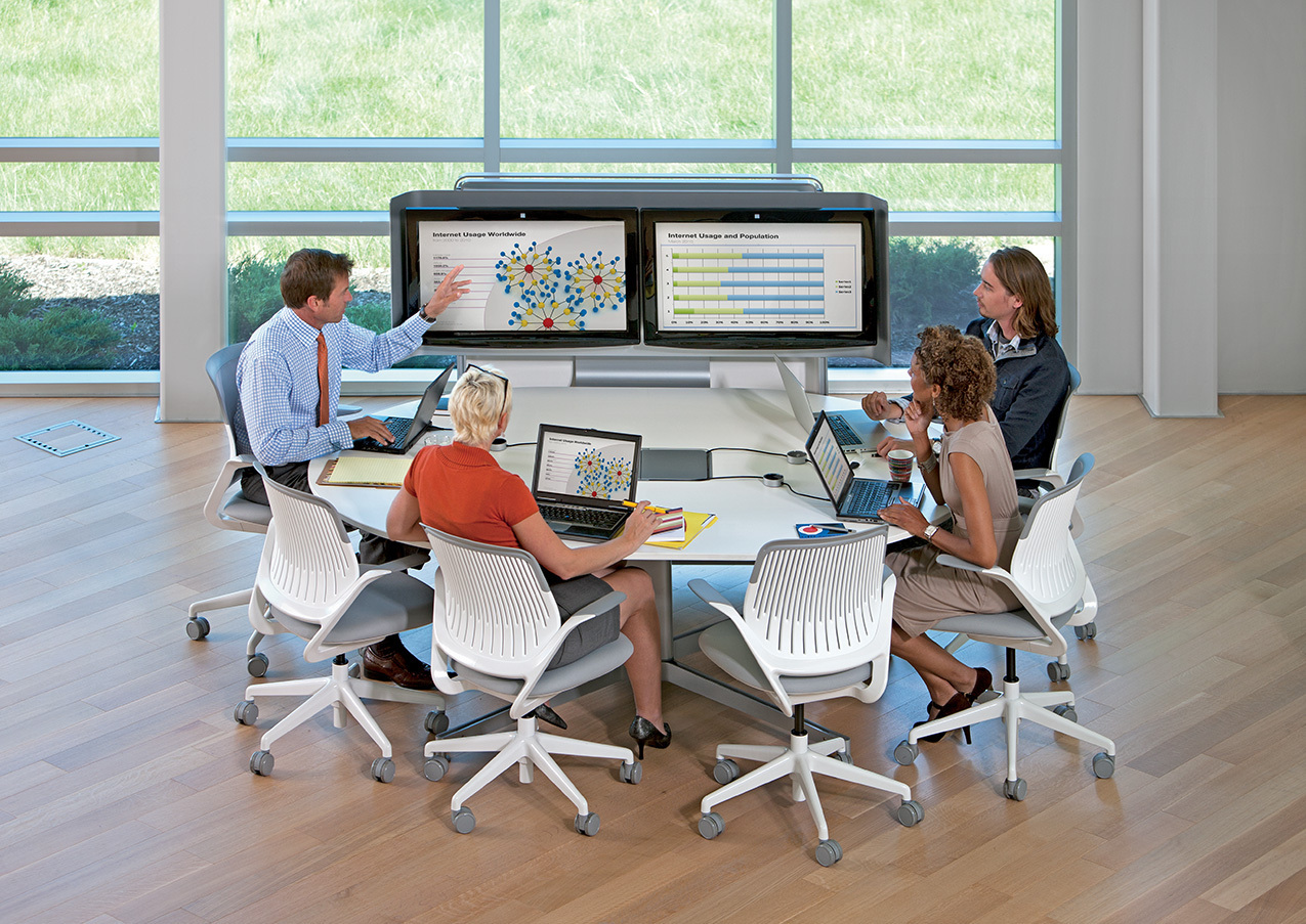 Collaborative Work Classroom ~ Collaborative productive and innovative workspaces page