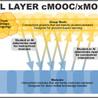 Social networks & MOOCs
