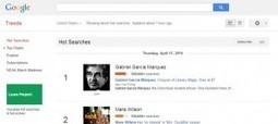 Google tendances de recherche vous alerte par mail - Les outils de la veille | Veille technologique sur le numérique | Scoop.it