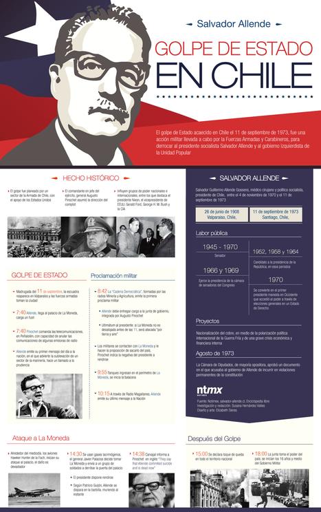 La Historia con Mapas | Marketing Activo Inteligente (MAI) | Scoop.it