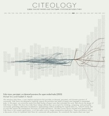 Citeology - Projects - Autodesk Research | Revolutionary - Agents | Scoop.it