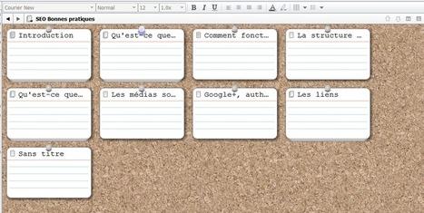 Rédigez votre thèse ou votre mémoire (TFE) avec Scrivener | formation des enseignants | Scoop.it