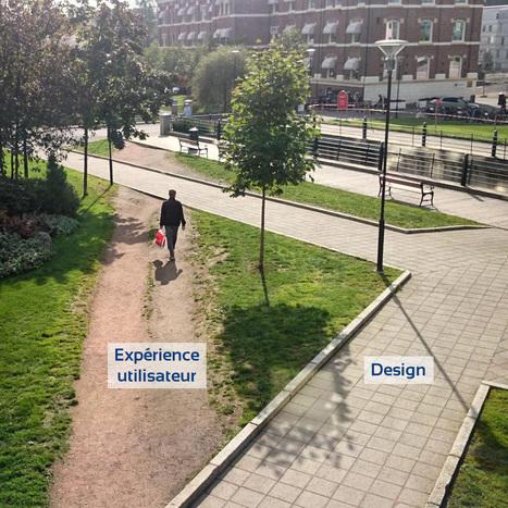 10 des meilleurs outils pour l'UX design | transition digitale : RSE, community manager, collaboration | Scoop.it