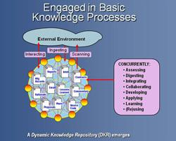 Collective IQ-Doug Engelbart Institute   Mind Amplification   Scoop.it