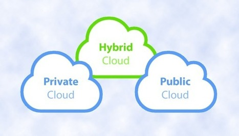 Introducing the Hybrid Cloud – A New Way to Think About Cloud Computing | Cloud Central | Scoop.it