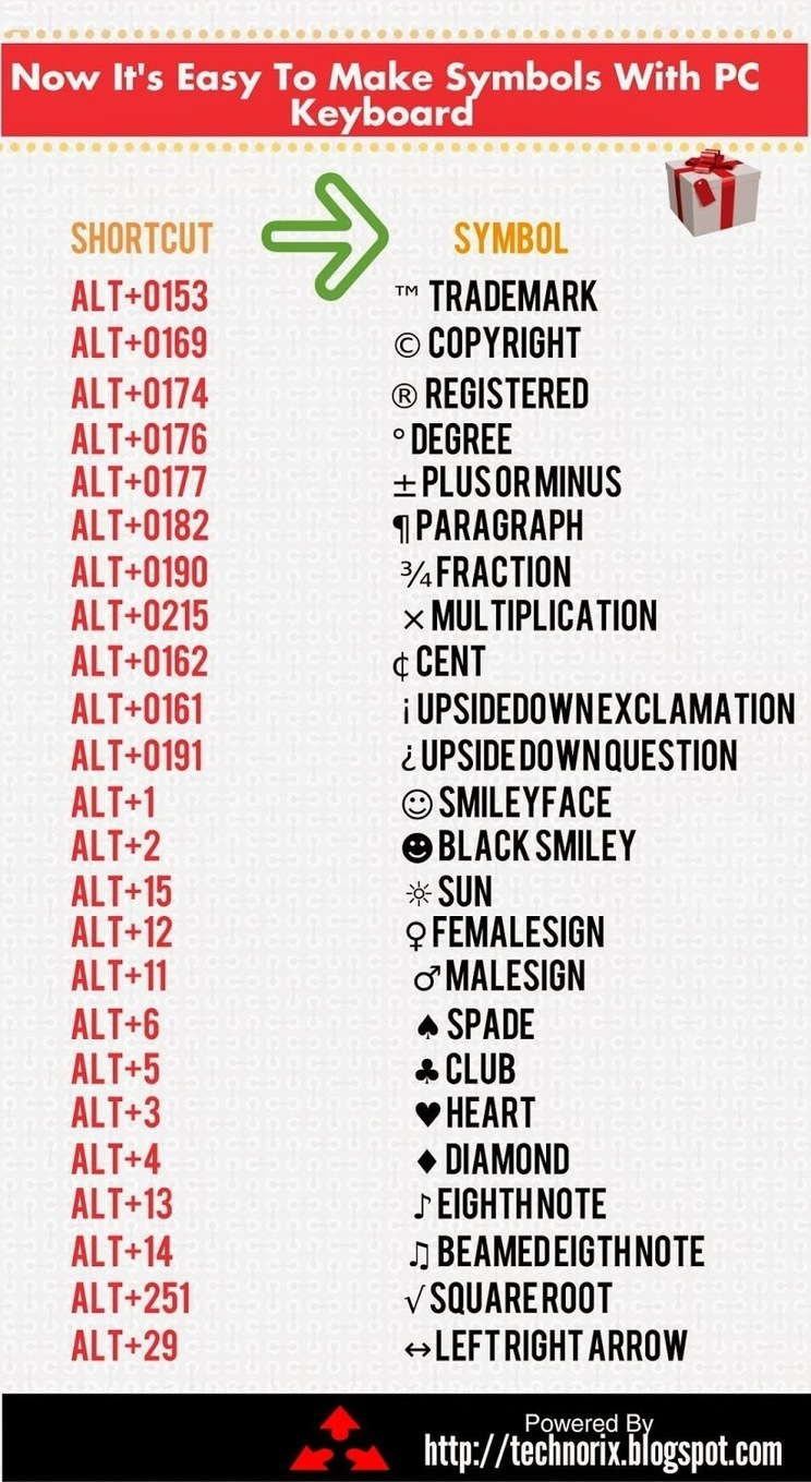 How To Make Symbols With Pc Keyboard Easily T