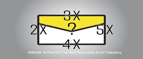 Methods To Find Out The Most Favourable Email Frequency | AlphaSandesh Email Marketing Blog | best email marketing Tips | Scoop.it