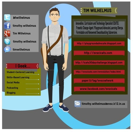 Web Tools for Teachers by Type - Tim Wilhelmus' LiveBinder | Web2.0 et langues | Scoop.it
