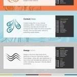Les 5 éléments de l'inbound marketing [infographie] | C-Marketing | Institut de l'Inbound Marketing | Scoop.it