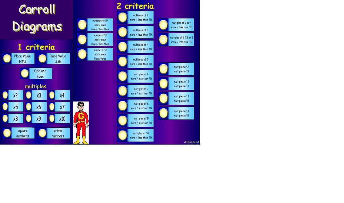 Top Marks Carroll Diagram Game Simple Electronic Circuits