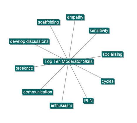 Top Ten Moderator Skills (for 2010) – e-moderation station   E-Moderation: aktives Online-lernen mit E-tivities   Scoop.it