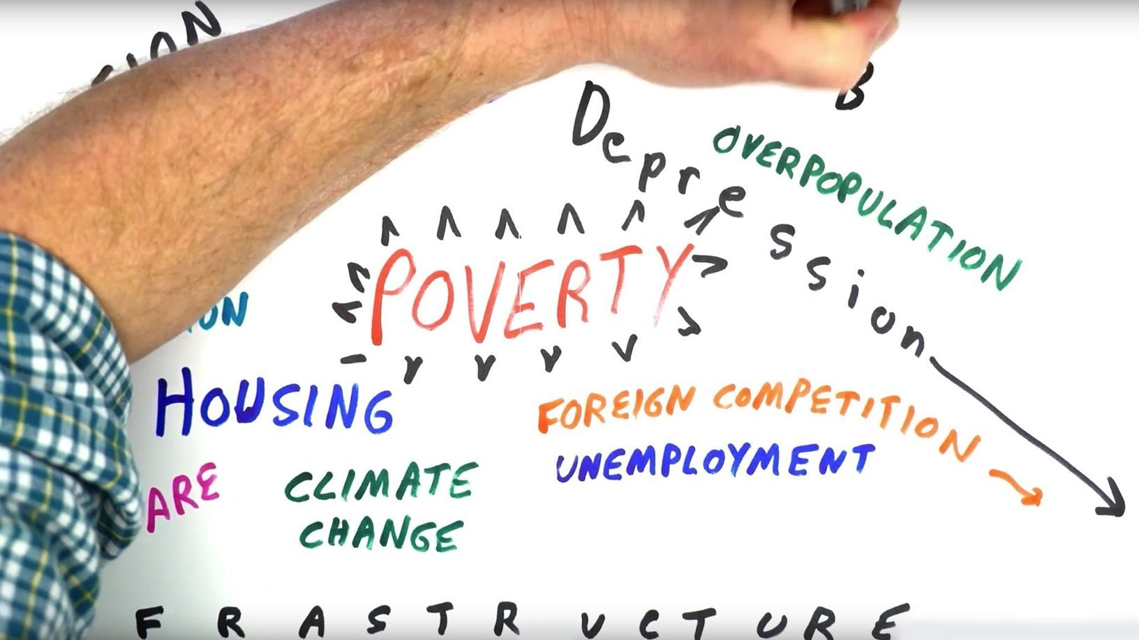 understanding economics Great economics lessons here are some great online economics lessons--all levels and content areas keyed to the nebraska social studies/economics standards.