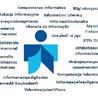 Media Information literacy