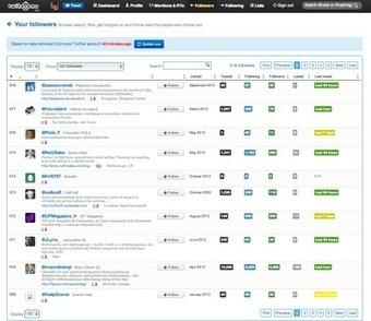 Outils : Twitonomy.com, une application pour la veille et l'analyse de l'influence sur Twitter | Les news du Web | Scoop.it