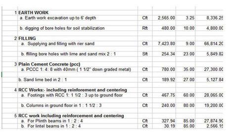 estimate sheet' in Construction_Engineering_BIM_CAD_Revit
