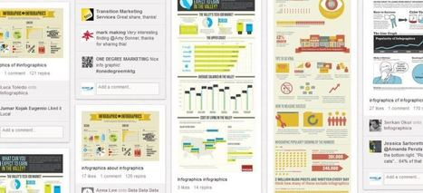 The Marketing Guide for Infographics | SCORE Small Business ... | Infographics Universe | Scoop.it