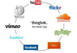 ThingLink - Make Your Images Interactive | Herramientas TIC para el aula | Scoop.it