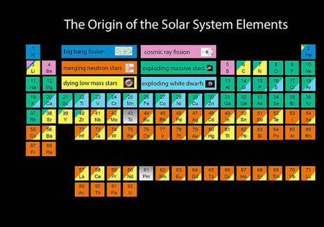 Cada átomo de tu cuerpo tiene un origen cósmico | Universo y Física Cuántica | Scoop.it