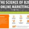 E-business référencement web et performance webmarketing