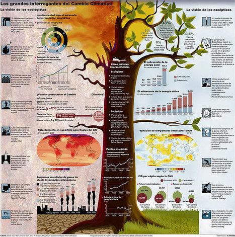 Secrets to Designing Killer Infographics | DJDESIGNERLAB | Perfecting Educational Practice | Scoop.it