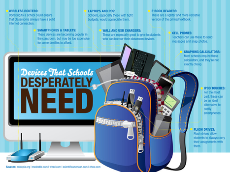 10 Devices You Should Consider Donating To Schools   InfuseLearning Resources   Scoop.it