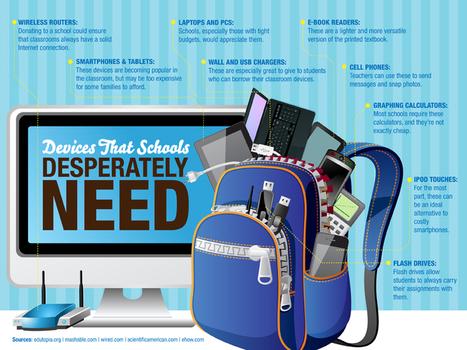 10 Devices You Should Consider Donating To Schools | @iSchoolLeader Magazine | Scoop.it