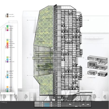 vertical urban farm in san diego by brandon martella | 8.0 | Scoop.it